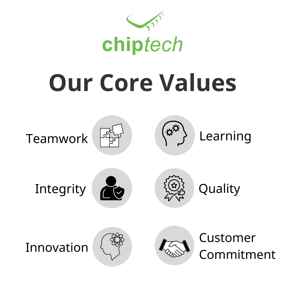 Chiptech Digital Telecare Partner Core Values Imagination, Innovation, Teamwork, Integrity, Learning, Customer Commitment, Quality